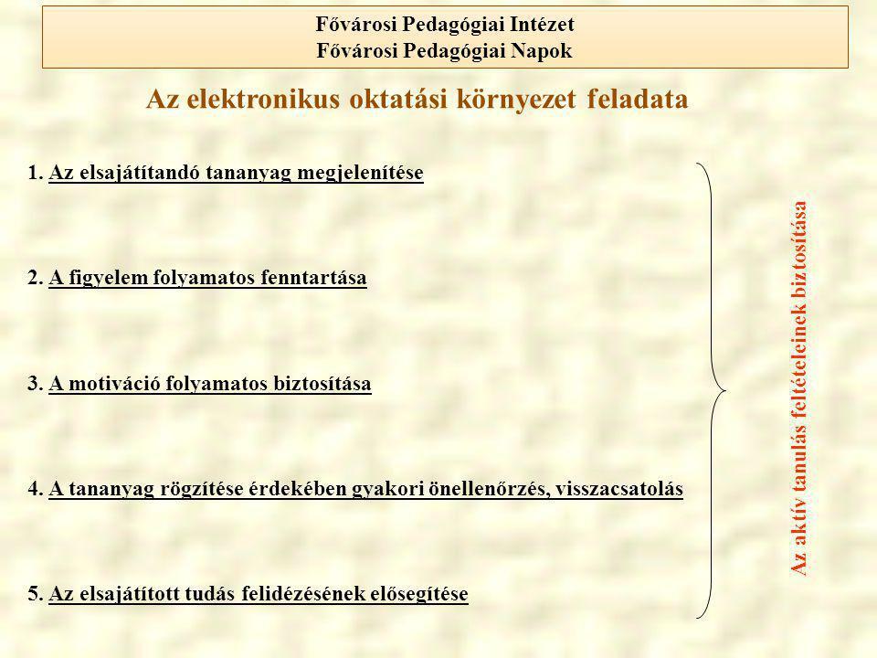 Az elektronikus oktatási környezet feladata 1. Az elsajátítandó tananyag megjelenítése 2. A figyelem folyamatos fenntartása 3. A motiváció folyamatos
