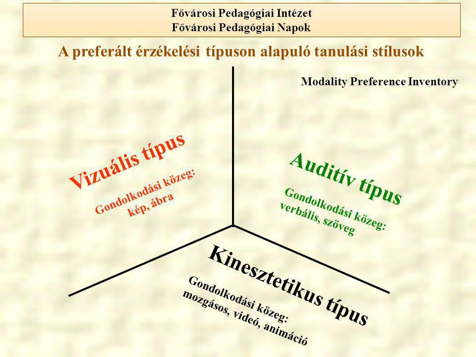 A preferált érzékelési típuson alapuló tanulási stílusok Modality Preference Inventory Vizuális típus Auditív típus Kinesztetikus típus Gondolkodási k