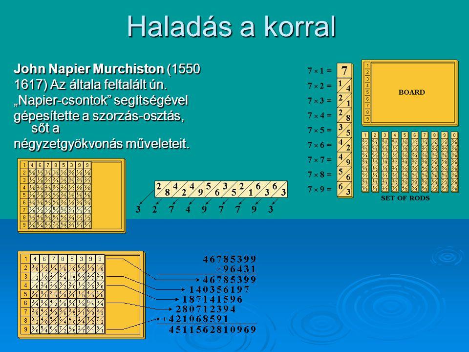 Mechanikus számológépek Leonardo da Vinci (1452.–1519.) Összeadó gépe 1967 február 13-án fedezték fel amerikai kutatók a madridi Spanyol Nemzeti Könyvtárban.