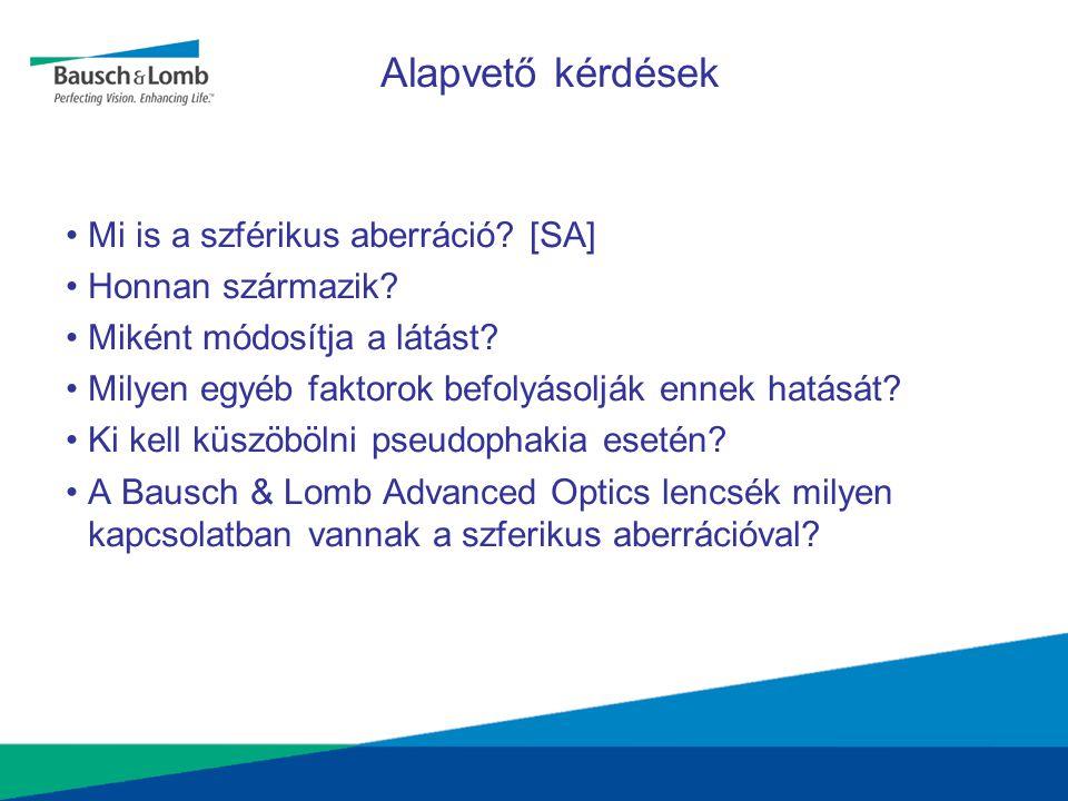 Alapvető kérdések •Mi is a szférikus aberráció? [SA] •Honnan származik? •Miként módosítja a látást? •Milyen egyéb faktorok befolyásolják ennek hatását