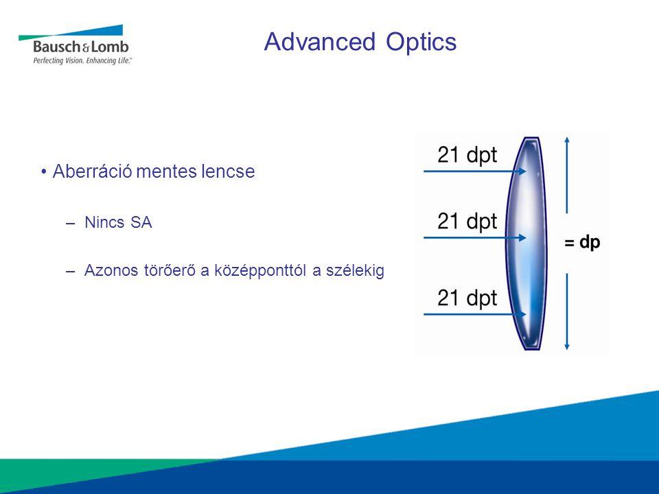 Advanced Optics •Aberráció mentes lencse –Nincs SA –Azonos törőerő a középponttól a szélekig