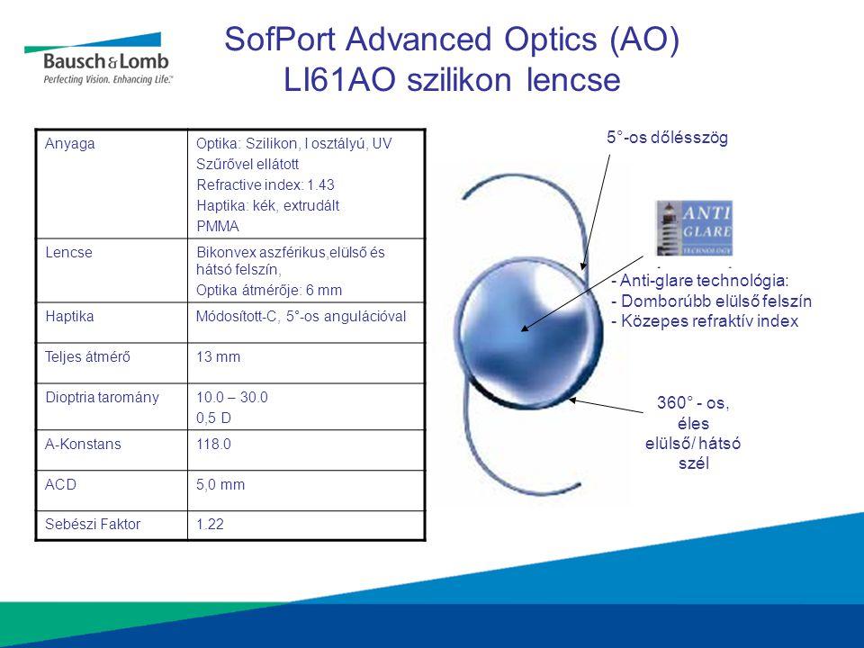 SofPort Advanced Optics (AO) LI61AO szilikon lencse AnyagaOptika: Szilikon, I osztályú, UV Szűrővel ellátott Refractive index: 1.43 Haptika: kék, extr