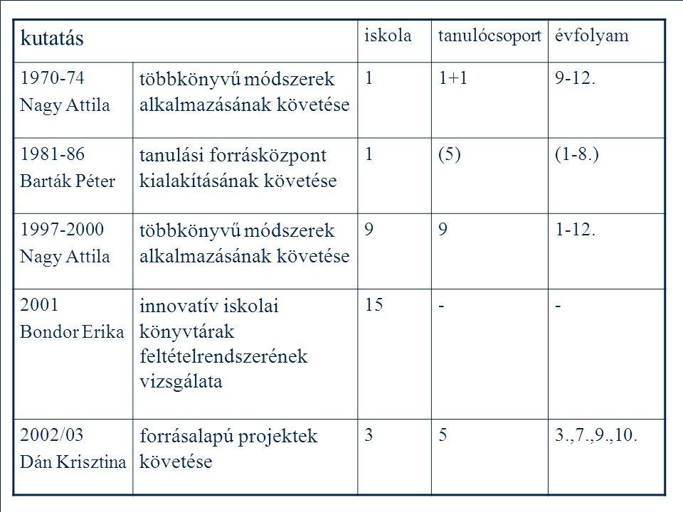 10 kutatás iskolatanulócsoportévfolyam 1970-74 Nagy Attila többkönyvű módszerek alkalmazásának követése 11+19-12.