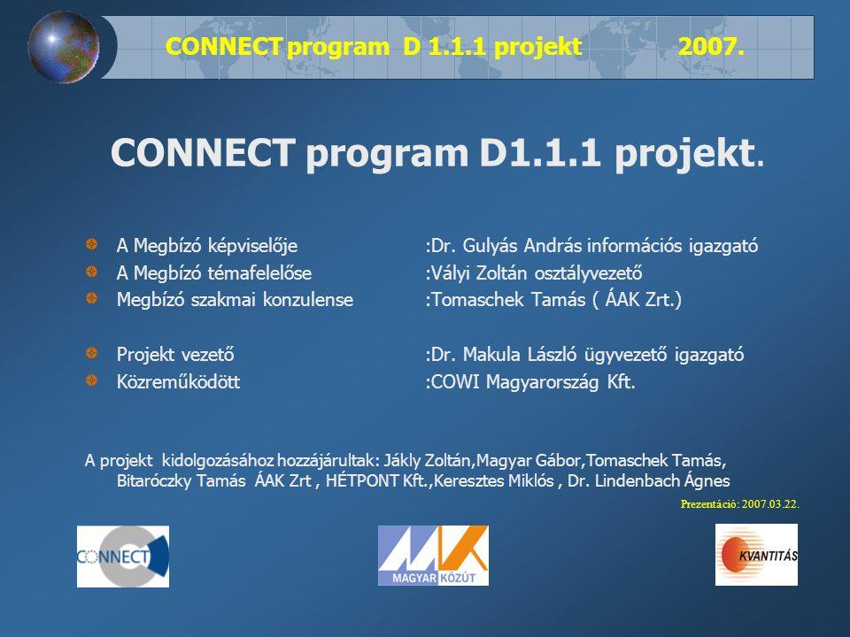 CONNECT program D 1.1.1 projekt 2007. CONNECT program D1.1.1 projekt.