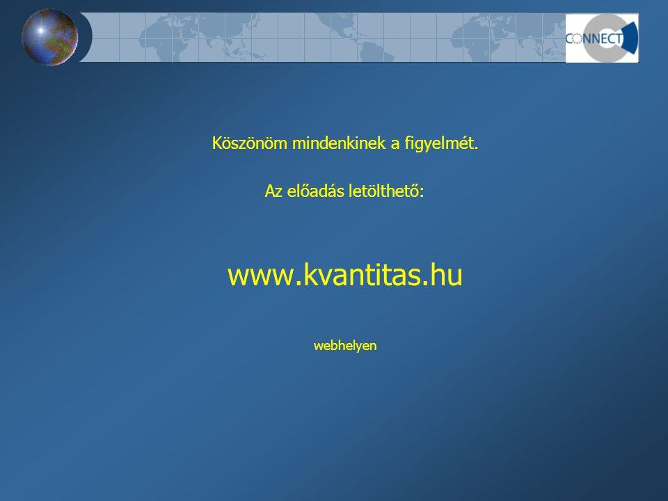 Köszönöm mindenkinek a figyelmét. Az előadás letölthető: www.kvantitas.hu webhelyen