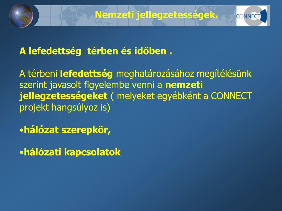 CONNECT D1.2.1 tapasztalatok.COWI Magyarország.