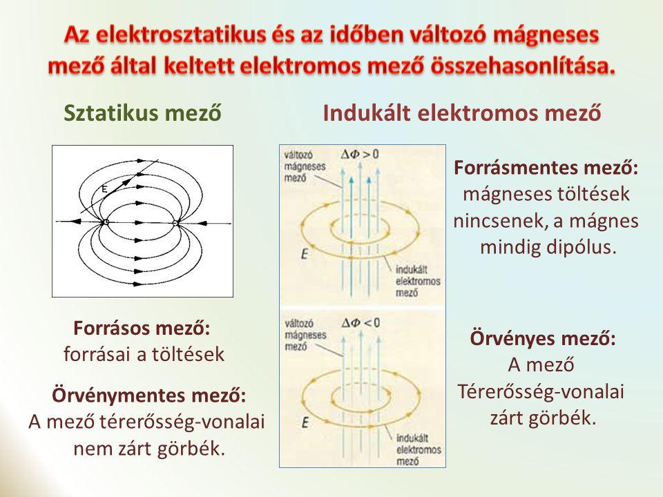 Kölcsönös indukció bemutatható két tekercs segítségével.