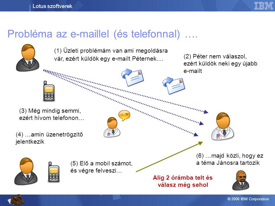 Lotus szoftverek © 2006 IBM Corporation Probléma az e-maillel (és telefonnal) …. (1) Üzleti problémám van ami megoldásra vár, ezért küldök egy e-mailt