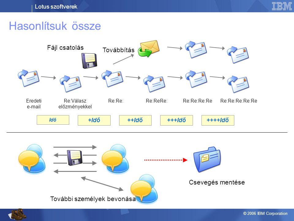 Lotus szoftverek © 2006 IBM Corporation Hasonlítsuk össze Eredeti e-mail Re:Re:Re:ReRe:Re:Re:Re:ReRe:Re:Re:Re:Re Továbbítás Re:Válasz előzményekkel Id