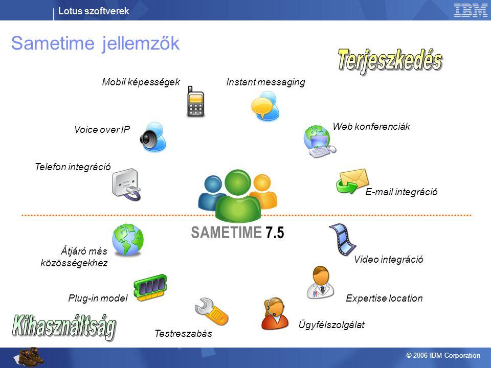 Lotus szoftverek © 2006 IBM Corporation Sametime jellemzők SAMETIME 7.5 Instant messaging Web konferenciák E-mail integráció Expertise location Ügyfél