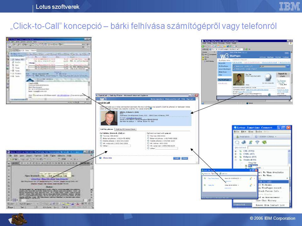 """Lotus szoftverek © 2006 IBM Corporation """"Click-to-Call"""" koncepció – bárki felhívása számítógépről vagy telefonról"""