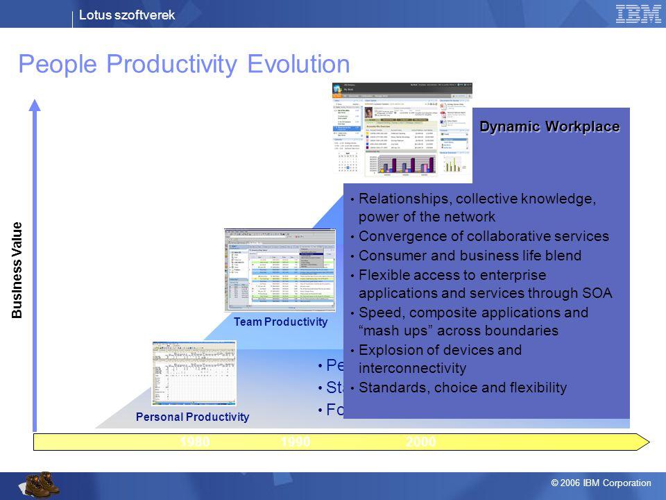 Lotus szoftverek © 2006 IBM Corporation People Productivity Evolution 1980 1990 2000 Business Value Dynamic Workplace Team Productivity • Proprietary
