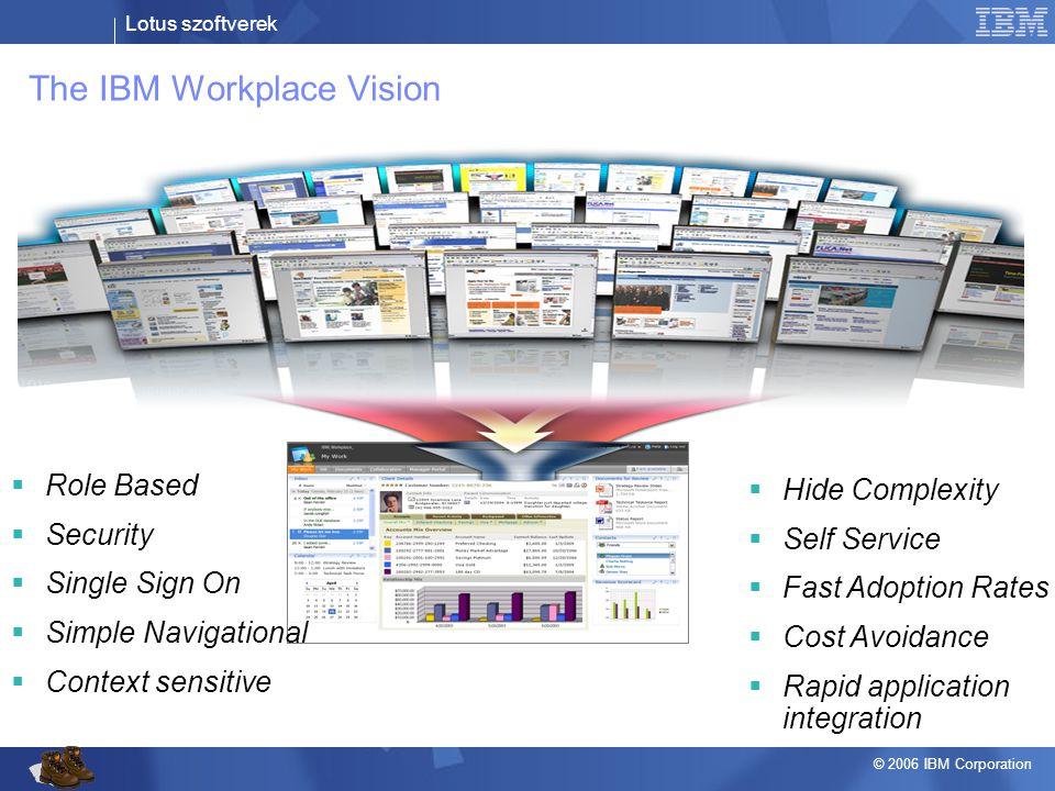 Lotus szoftverek © 2006 IBM Corporation