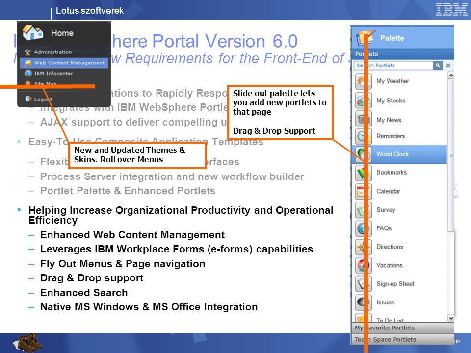 Lotus szoftverek © 2006 IBM Corporation IBM WebSphere Portal Version 6.0 Meeting the New Requirements for the Front-End of SOA  Helping Organizations