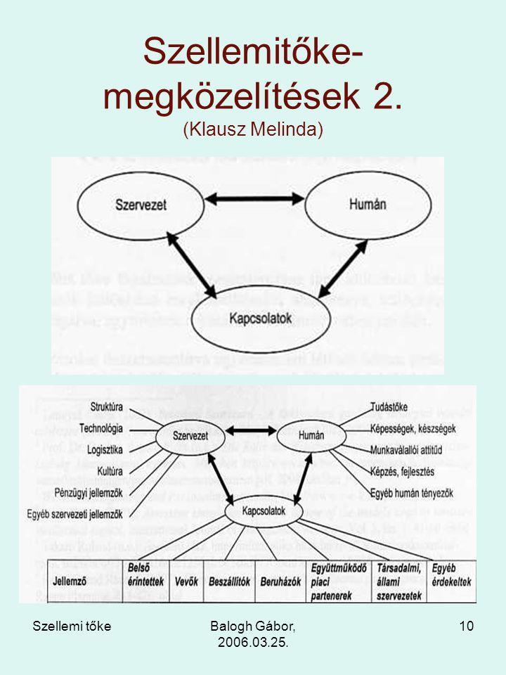 Szellemi tőkeBalogh Gábor, 2006.03.25. 10 Szellemitőke- megközelítések 2. (Klausz Melinda)