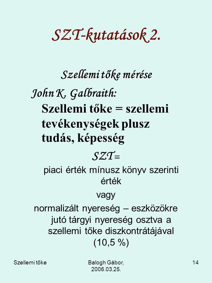 Szellemi tőkeBalogh Gábor, 2006.03.25. 14 SZT-kutatások 2. Szellemi tőke mérése John K. Galbraith: Szellemi tőke = szellemi tevékenységek plusz tudás,