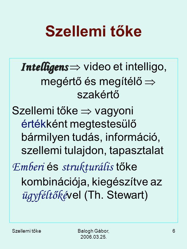 Szellemi tőkeBalogh Gábor, 2006.03.25. 6 Szellemi tőke Intelligens Intelligens  video et intelligo, megértő és megítélő  szakértő Szellemi tőke  va