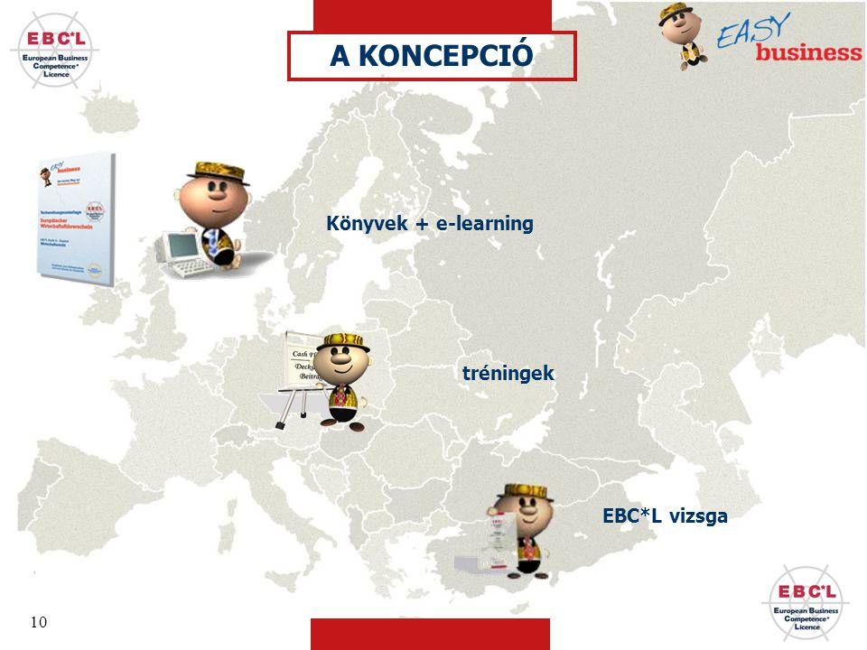 10 Könyvek + e-learning tréningek EBC*L vizsga A KONCEPCIÓ