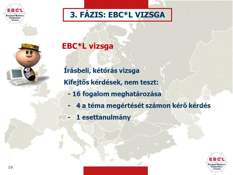 19 EBC*L vizsga Írásbeli, kétórás vizsga Kifejtős kérdések, nem teszt: - 16 fogalom meghatározása - 4 a téma megértését számon kérő kérdés - 1 esettanulmány 3.