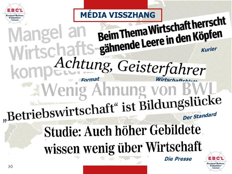 30 Die Presse Wirtschaftsblatt MÉDIA VISSZHANG Der Standard Format Kurier