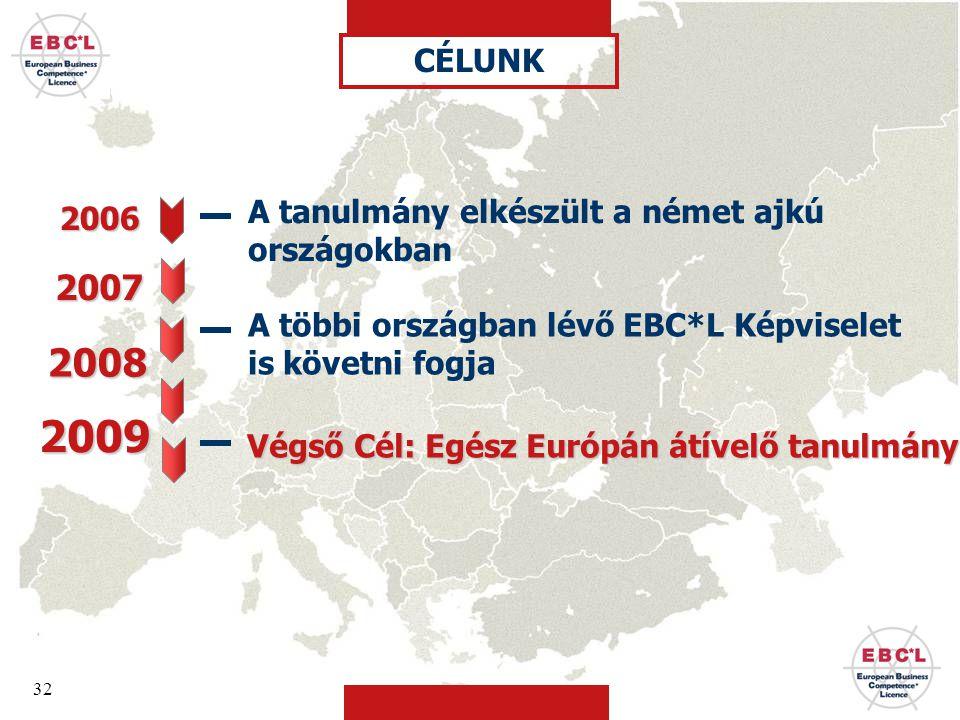 32 CÉLUNK A tanulmány elkészült a német ajkú országokban 2006 2007 2008 2009 A többi országban lévő EBC*L Képviselet is követni fogja Végső Cél: Egész Európán átívelő tanulmány Végső Cél: Egész Európán átívelő tanulmány