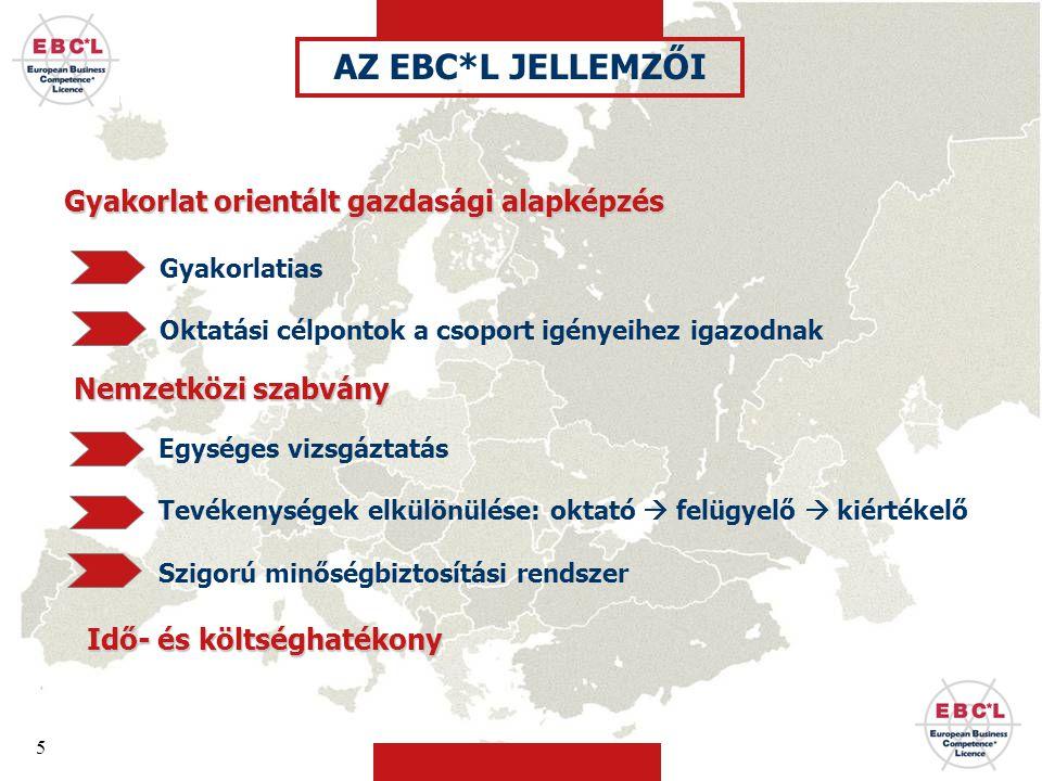 6 Kulcspozícióban lévők tervezési kompetenciával Felsővezetők Szakemberek a gyártásban, értékesítésben és az adminisztrációban EBC*L BIZONYÍTVÁNYOK