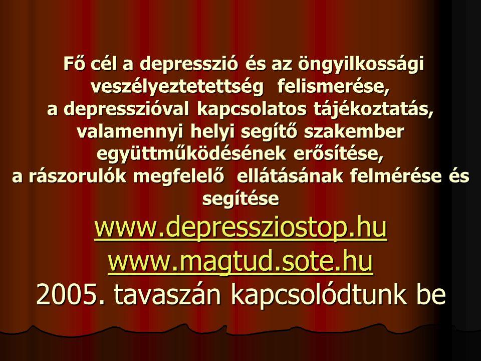 Fő cél a depresszió és az öngyilkossági veszélyeztetettség felismerése, a depresszióval kapcsolatos tájékoztatás, valamennyi helyi segítő szakember eg