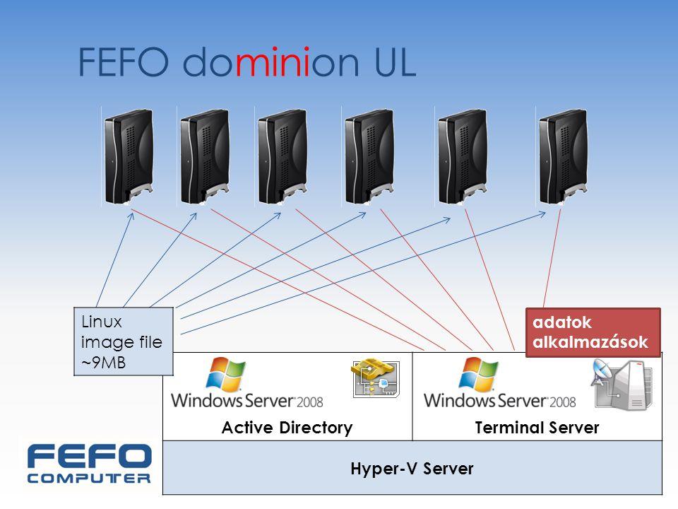 FEFO dominion UL Active DirectoryTerminal Server Hyper-V Server Linux image file ~9MB adatok alkalmazások