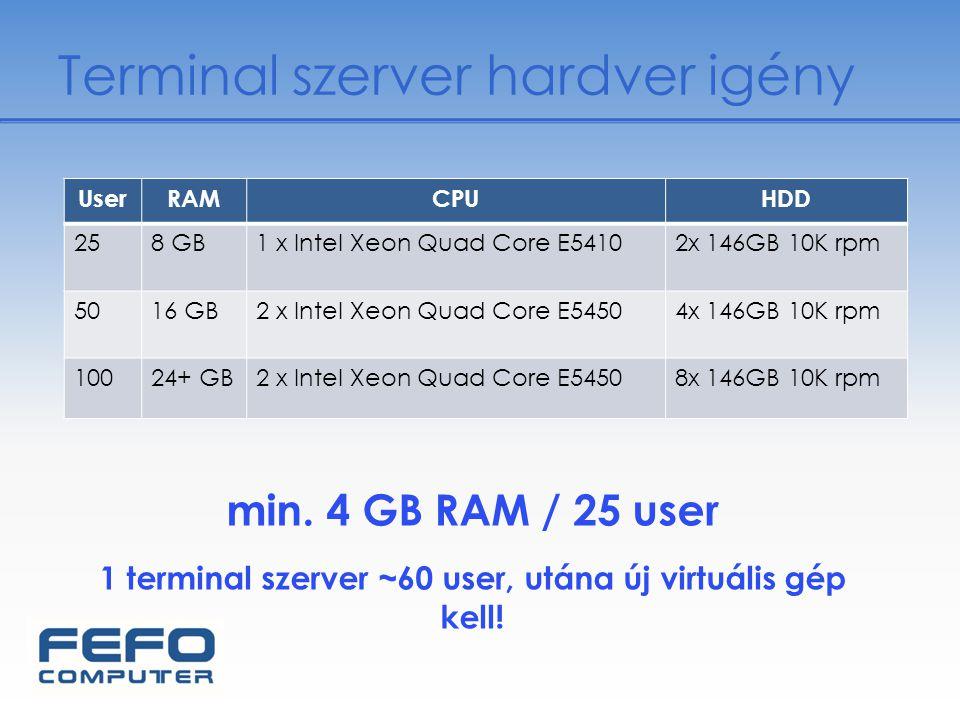 UserRAMCPUHDD 258 GB1 x Intel Xeon Quad Core E54102x 146GB 10K rpm 5016 GB2 x Intel Xeon Quad Core E54504x 146GB 10K rpm 10024+ GB2 x Intel Xeon Quad