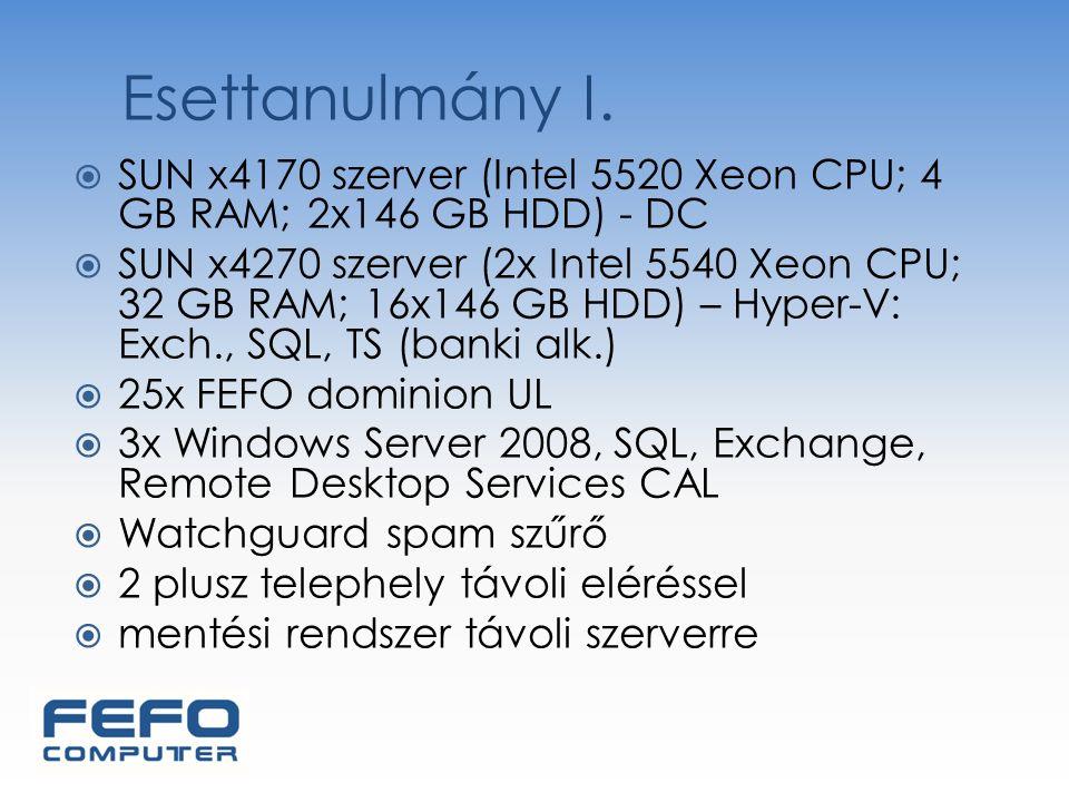  SUN x4170 szerver (Intel 5520 Xeon CPU; 4 GB RAM; 2x146 GB HDD) - DC  SUN x4270 szerver (2x Intel 5540 Xeon CPU; 32 GB RAM; 16x146 GB HDD) – Hyper-