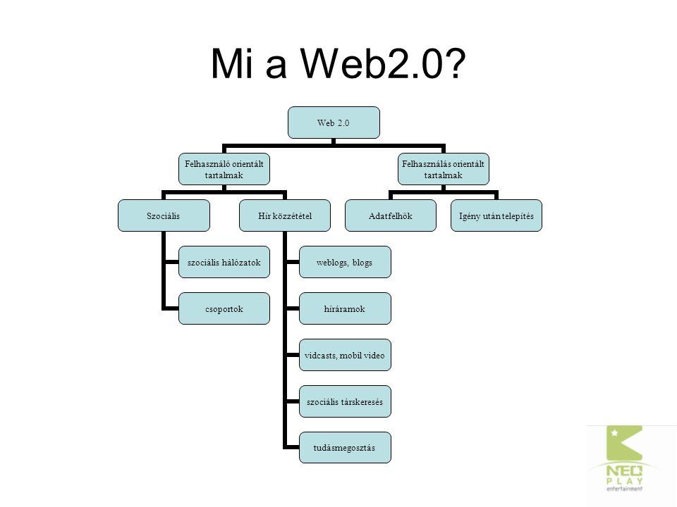 Mi a Web2.0.
