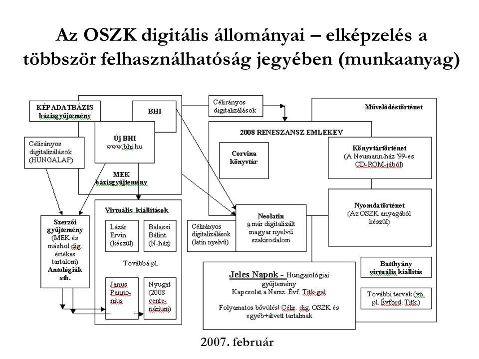 Az OSZK digitális állományai – elképzelés a többször felhasználhatóság jegyében (munkaanyag) 2007.