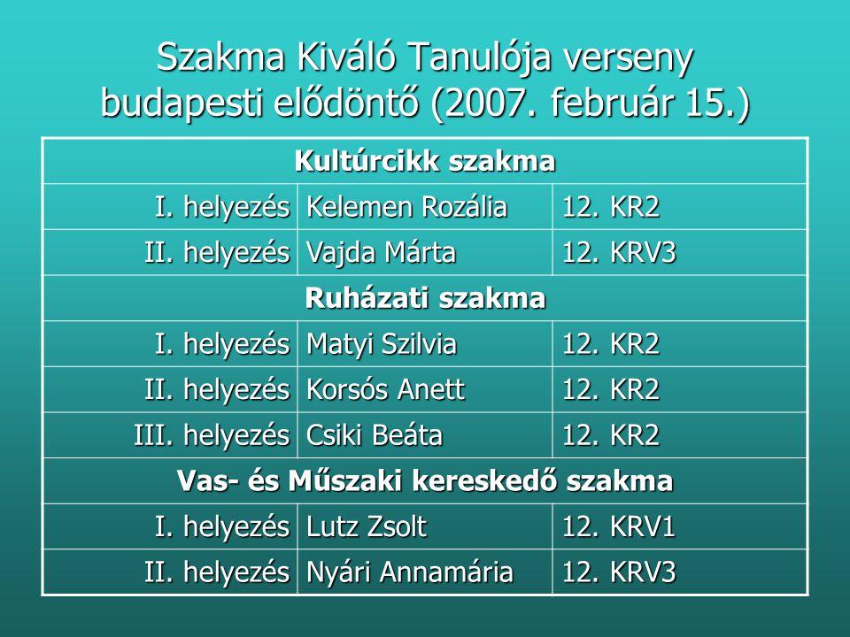 Szakma Kiváló Tanulója verseny budapesti elődöntő (2007. február 15.) Kultúrcikk szakma I. helyezés Kelemen Rozália 12. KR2 II. helyezés Vajda Márta 1