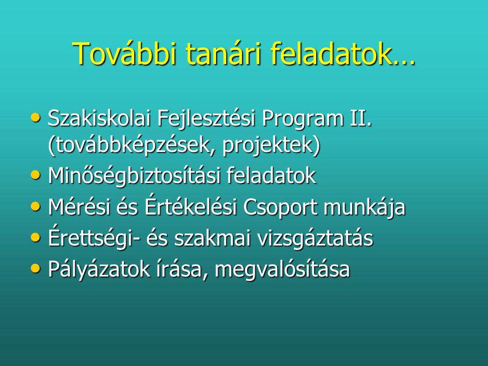 További tanári feladatok… • Szakiskolai Fejlesztési Program II. (továbbképzések, projektek) • Minőségbiztosítási feladatok • Mérési és Értékelési Csop