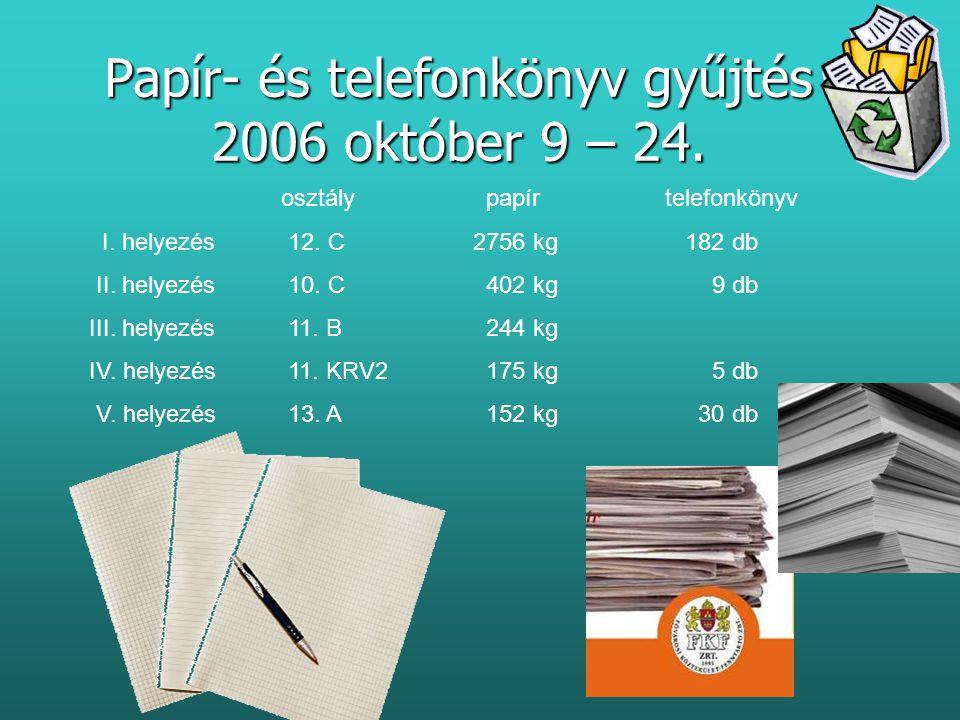 Papír- és telefonkönyv gyűjtés 2006 október 9 – 24. osztály papírtelefonkönyv I. helyezés 12. C2756 kg 182 db II. helyezés 10. C 402 kg 9 db III. hely