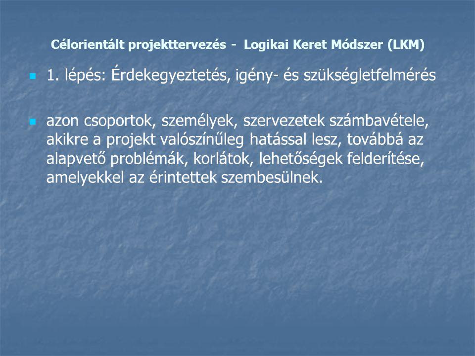 Célorientált projekttervezés - Logikai Keret Módszer (LKM)   1. lépés: Érdekegyeztetés, igény- és szükségletfelmérés   azon csoportok, személyek,