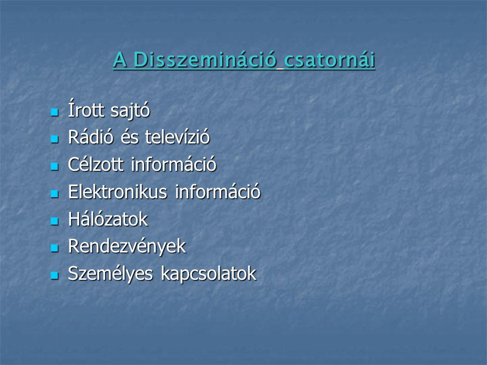 A Disszemináció csatornái  Írott sajtó  Rádió és televízió  Célzott információ  Elektronikus információ  Hálózatok  Rendezvények  Személyes kap