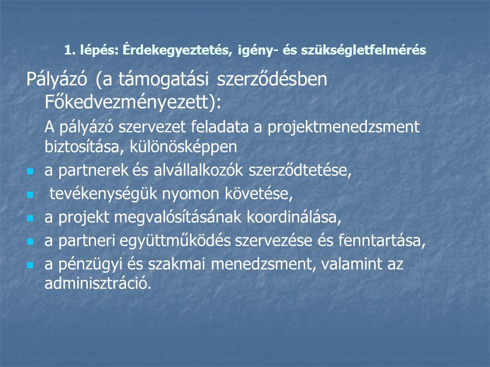 1. lépés: Érdekegyeztetés, igény- és szükségletfelmérés Pályázó (a támogatási szerződésben Főkedvezményezett): A pályázó szervezet feladata a projektm