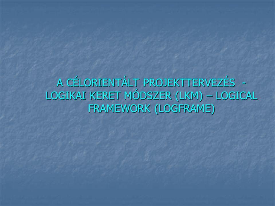 Célorientált projekttervezés - Logikai Keret Módszer (LKM)   MIÉRT CÉLORIENTÁLT PROJEKTTERVEZÉS.