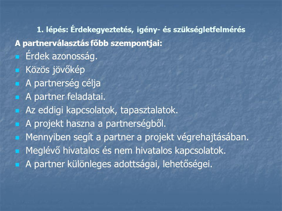 1. lépés: Érdekegyeztetés, igény- és szükségletfelmérés A partnerválasztás főbb szempontjai:   Érdek azonosság.   Közös jövőkép   A partnerség c