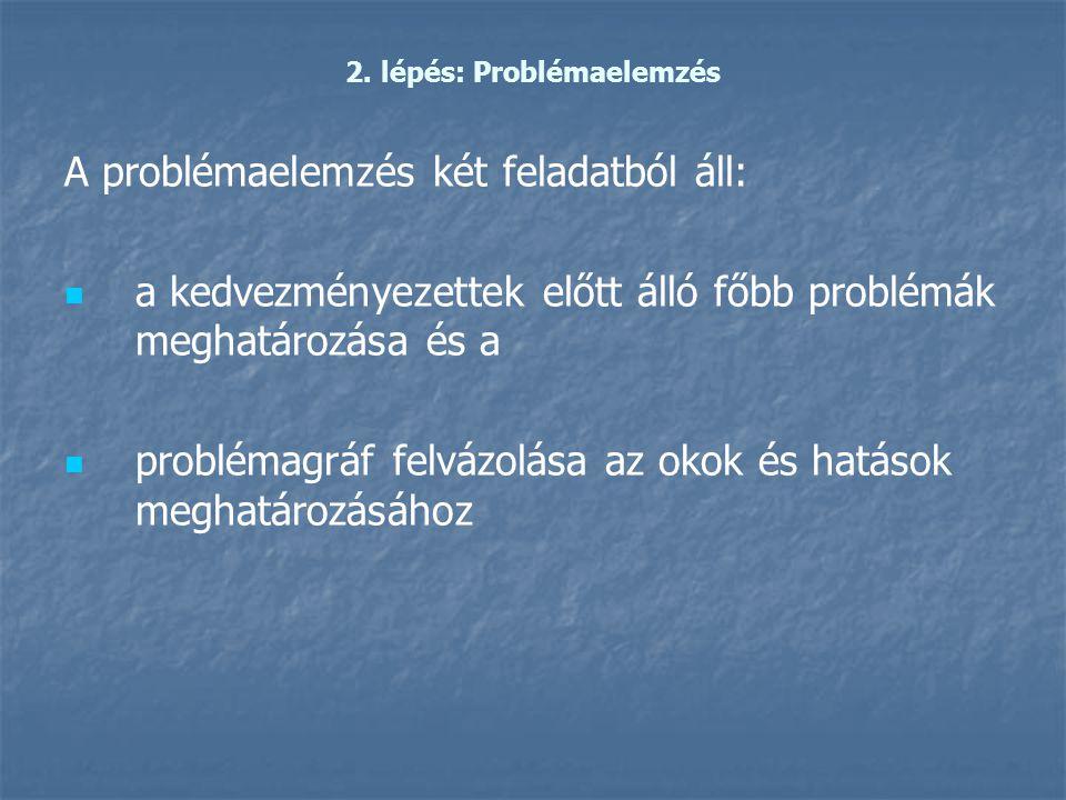 2. lépés: Problémaelemzés A problémaelemzés két feladatból áll:   a kedvezményezettek előtt álló főbb problémák meghatározása és a   problémagráf