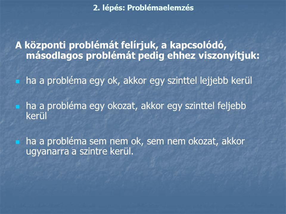 2. lépés: Problémaelemzés A központi problémát felírjuk, a kapcsolódó, másodlagos problémát pedig ehhez viszonyítjuk:   ha a probléma egy ok, akkor