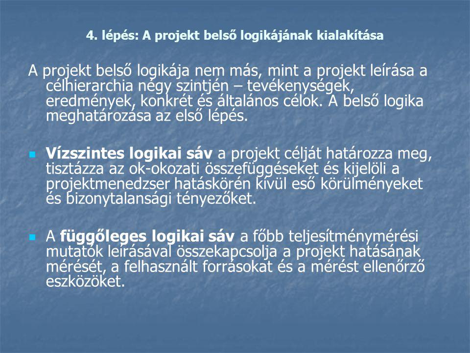 4. lépés: A projekt belső logikájának kialakítása A projekt belső logikája nem más, mint a projekt leírása a célhierarchia négy szintjén – tevékenység