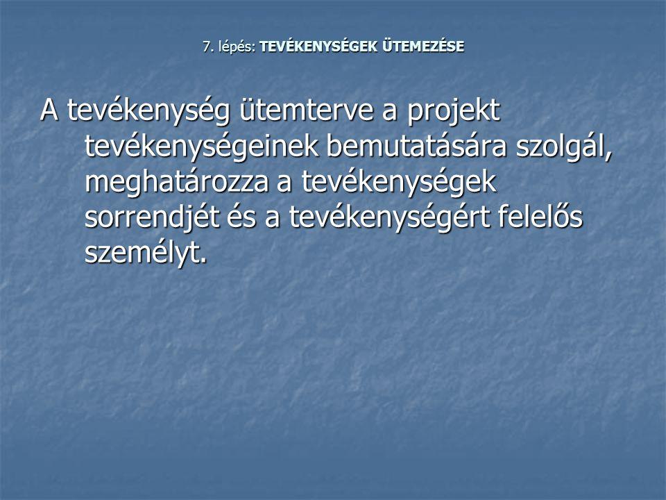 7. lépés: TEVÉKENYSÉGEK ÜTEMEZÉSE A tevékenység ütemterve a projekt tevékenységeinek bemutatására szolgál, meghatározza a tevékenységek sorrendjét és
