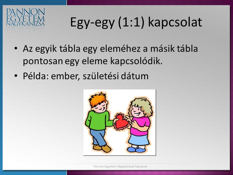 Egy-egy (1:1) kapcsolat • Az egyik tábla egy eleméhez a másik tábla pontosan egy eleme kapcsolódik. • Példa: ember, születési dátum