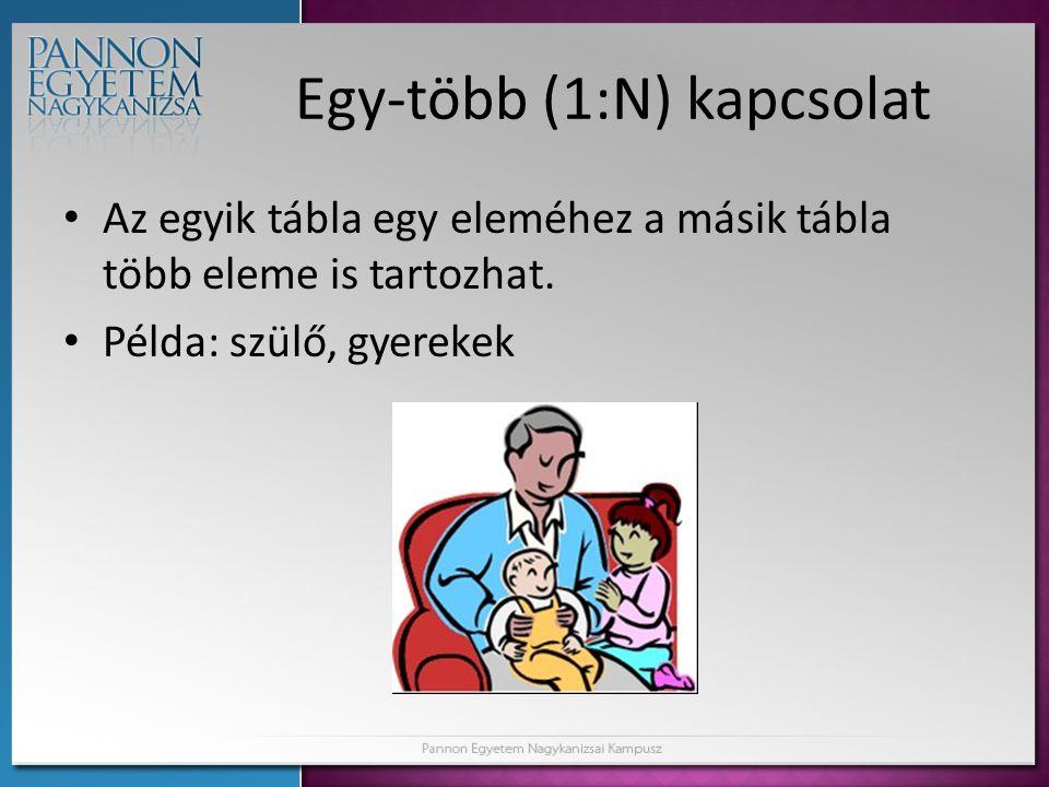 Egy-több (1:N) kapcsolat • Az egyik tábla egy eleméhez a másik tábla több eleme is tartozhat. • Példa: szülő, gyerekek