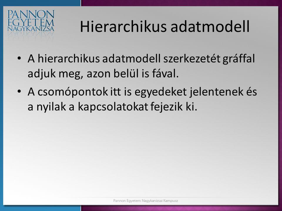 Hierarchikus adatmodell • A hierarchikus adatmodell szerkezetét gráffal adjuk meg, azon belül is fával. • A csomópontok itt is egyedeket jelentenek és