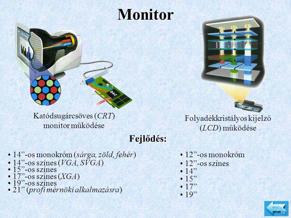 """Monitor Katódsugárcsöves (CRT) monitor működése Folyadékkristályos kijelző (LCD) működése • 14""""-os monokróm (sárga, zöld, fehér) • 14""""-os színes (VGA,"""