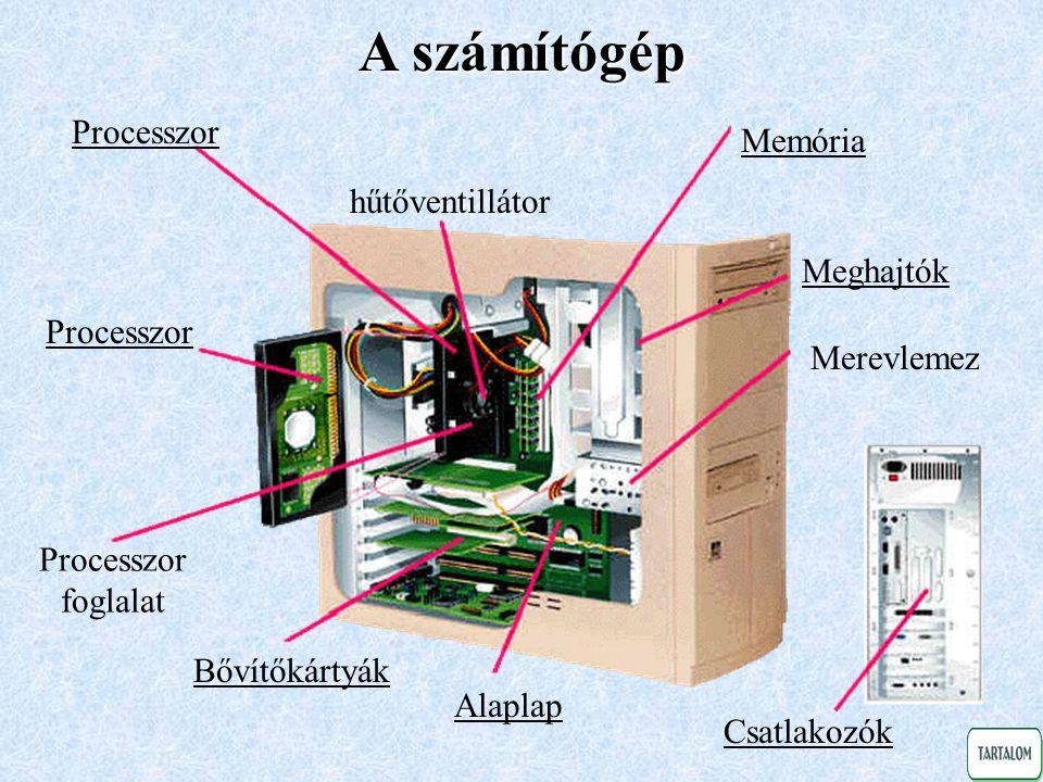 A számítógép Processzor hűtőventillátor Memória Meghajtók Processzor Processzor foglalat Bővítőkártyák Alaplap Merevlemez Csatlakozók