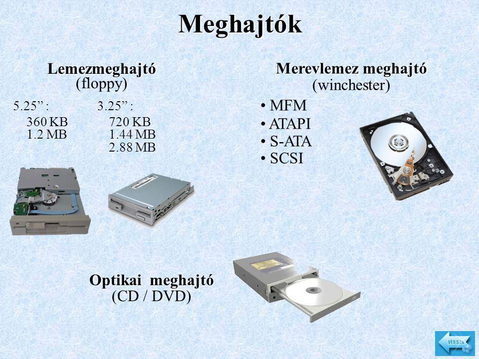 """Meghajtók Lemezmeghajtó (floppy) 5.25"""" : 3.25"""" : 360 KB720 KB 1.2 MB1.44 MB 2.88 MB Merevlemez meghajtó (winchester) • MFM • ATAPI • S-ATA • SCSI Opti"""